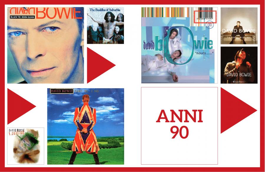David Bowie - tutti gli album. Intervista a Francesco Donadio 5